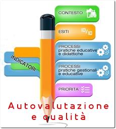 Autovalutazione e Qualità